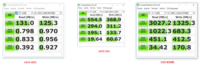 هارد SSD NVME